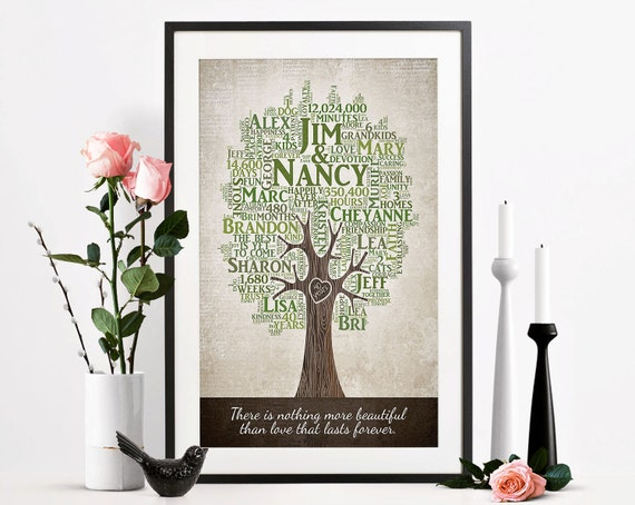 Family Tree Wedding Gift: Family Tree Gift For Parents 40th Anniversary By