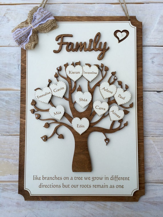 Unique Mothers Day Gift Family Tree Plaque Personalised