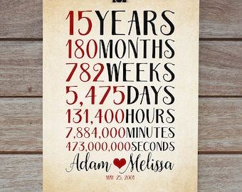 ... gift ideas fifteenth anniversary fifth 15 years together canvas ca
