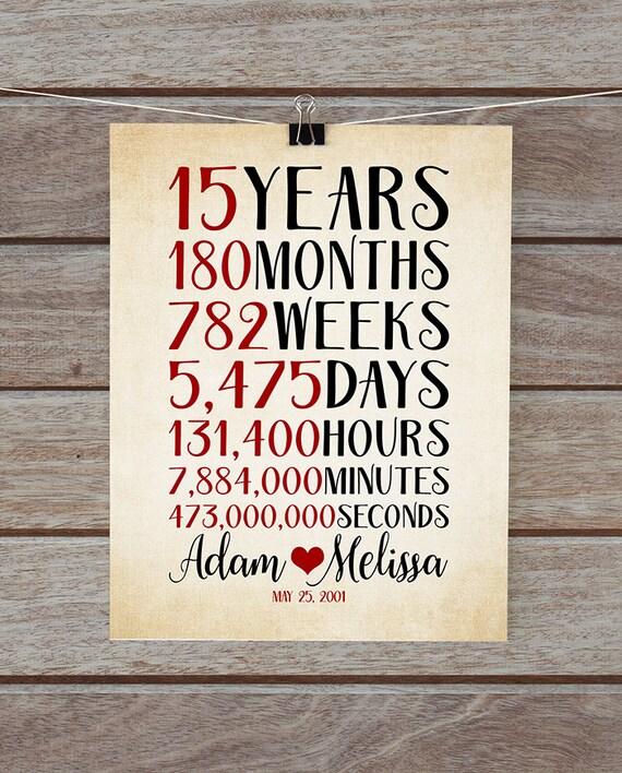 Anniversary Gifts For Men: Anniversary Gifts For Men Or Women Boyfriend Girlfriend