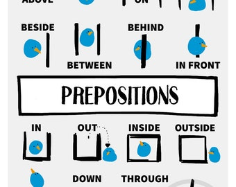 Prepositions Teaching Poster