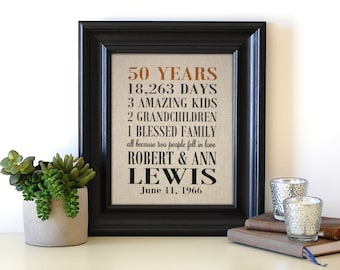 50th anniversary gifts etsy for Best gifts for 50th wedding anniversary