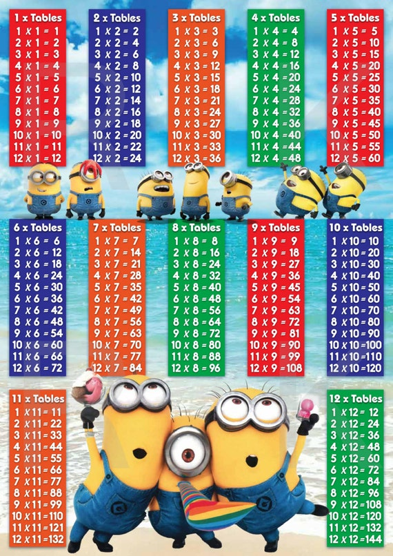 MINIONS Despicable Me - MATHS Times Tables / Multiplication - KIDS ...