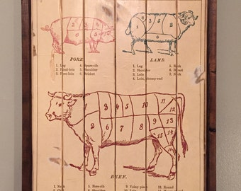 Faux-Vintage Butchers Guide Poster on Wood