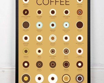 Coffee Poster, Cafe Art, Kitchen Decor, Food Poster