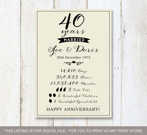 Wedding Anniversary Gifts For Parents 40 Years : 40th anniversary gift for parents40 years anniversary wedding retro ...
