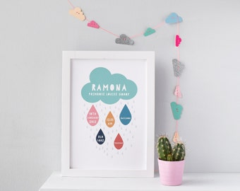 Birth Announcement Rain Cloud Print, - A4, A3, A2,  Nursery Decor, Personalised nursery print, Birth Statistics, Birth Announcement