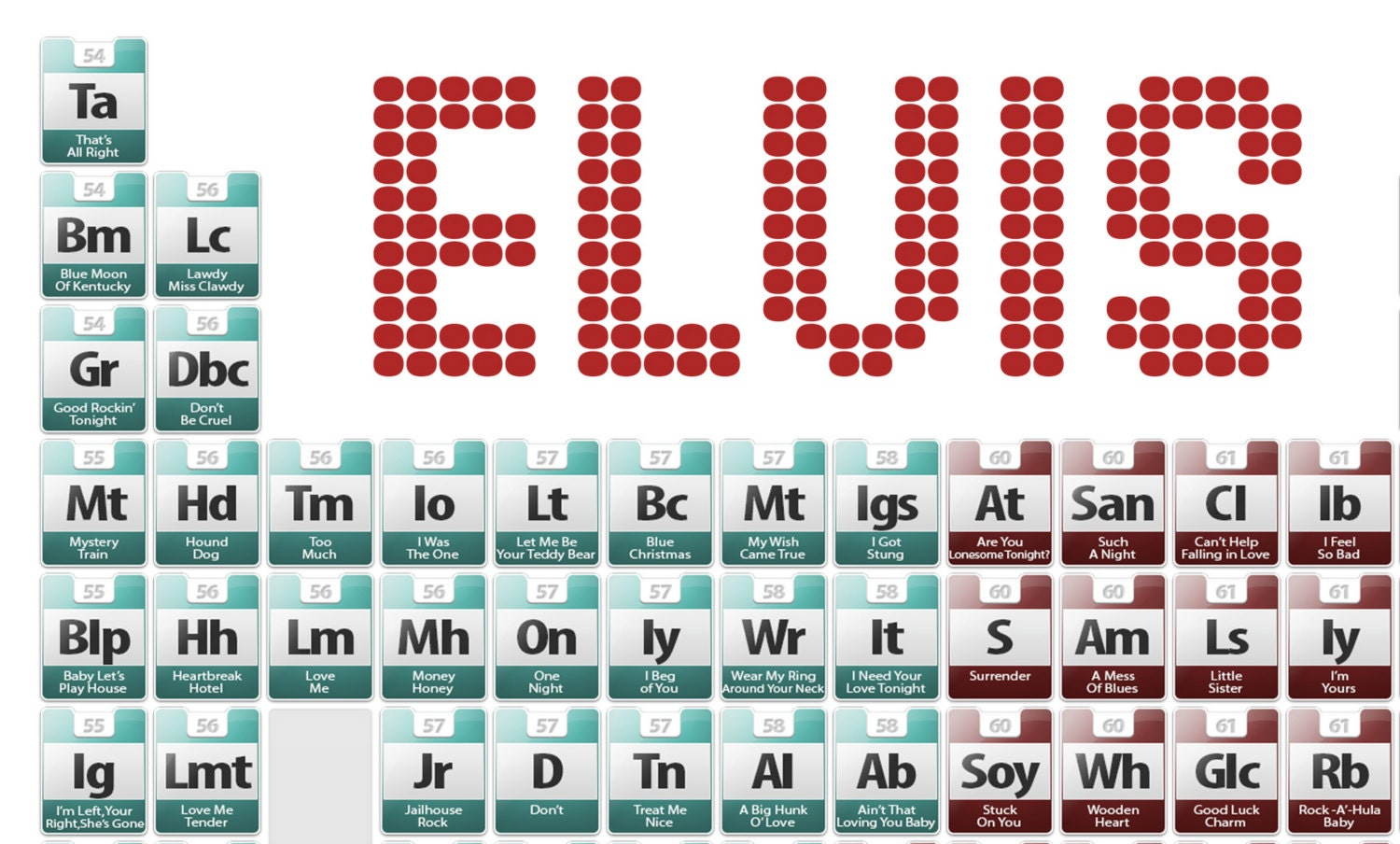 Elvis presley discography periodic table poster gamestrikefo Choice Image