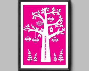 Famiy tree personalised art print,  family tree print, family artwork