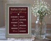 Personalized GRANDPARENTS Gift, Christmas Gift 8x10 or 11x14 Light Olive Maroon Dust, Birthday Anniversary Gift Grandkids Guide UNFRAMED