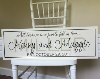 Personalized Wedding Gifts, Wooden Signs, All Because two people fell in love, last name sign, Wedding Established Sign, Personalized Couple