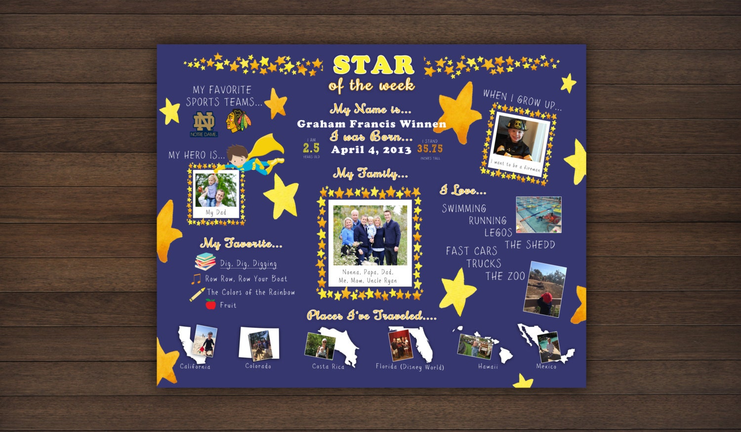 star of the week poster template - poster kinder posters the kindergarten english blog