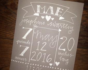 Customizable Birth Announcement | Birthday Sign