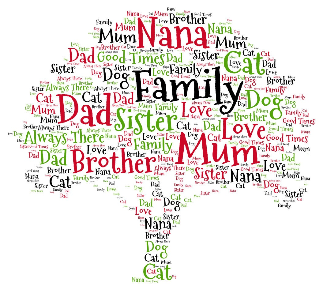 family tree personalised word art print a4 size by ryanmfdesigns