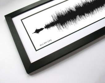 All My Life - Song Sound Wave Art