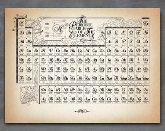 Ancient Style Whimsical Periodic Table of The Chemical Elements, Poster, print, wall decor, 12 x 16 in, 20 x 28 in