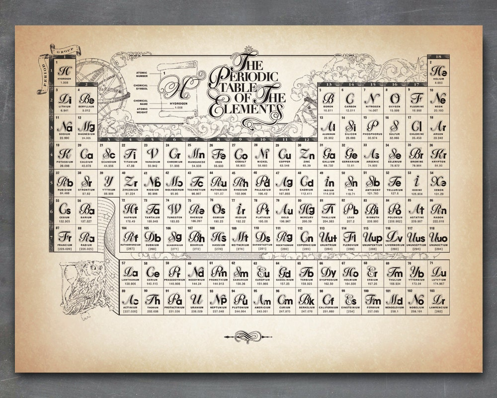 Pin periodic table poster 17 best ideas about periodic table poster on pinterest periodic urtaz Image collections
