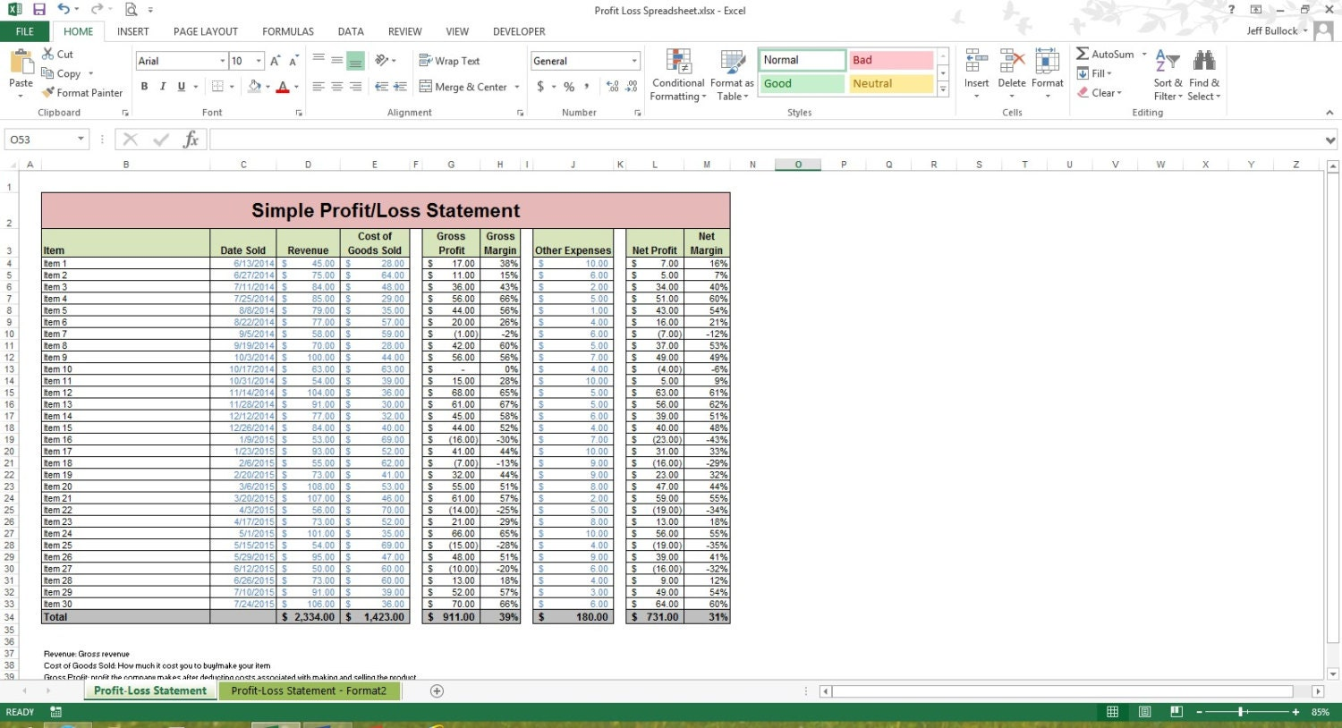 Inventory Revenue Sheet Excel Spreadsheet Small Business – Excel Profit and Loss Worksheet