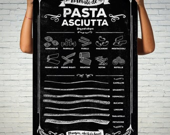 "Extra Large Wall Art for the Kitchen (36"") - Chalkboard Pasta - Commercial or Personal use"