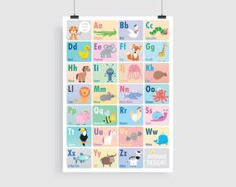 A3 ABC alphabet print