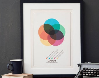 Venn Diagram Dad Print - Personalised Story Art Print, Ideal Gift for Father's Day or Birthday
