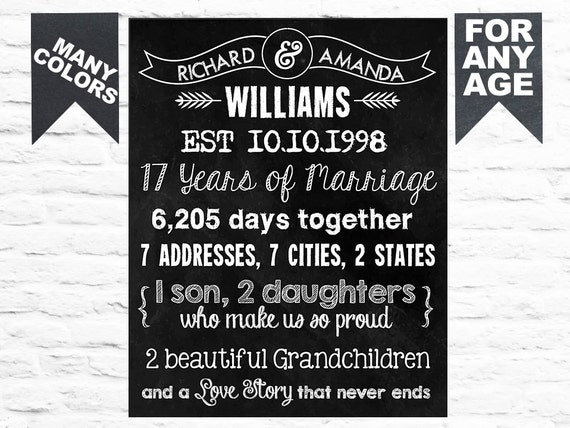 30th Wedding Anniversary Gifts For Men: Printable Wedding Anniversary Party Poster Milestone Banner
