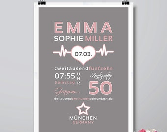 DIN A3 birthdates mural 'EMMA' personalised art print / print