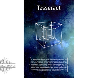 Math Poster, Tesseract, Printable Poster, Maths, Education