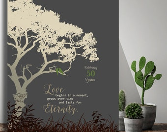 Wedding Tree Print, Family Tree Print, Personalized Tree Sign, Wedding Gift, Anniversary Gift, Family Dates, Family Established