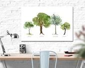 Family birthdays, Wall art, Family tree, Family wall art, Birthday wall art, Printable wall art, Established, Important dates (Tree)