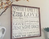 Personalized family rules wood framed sign. 24x24