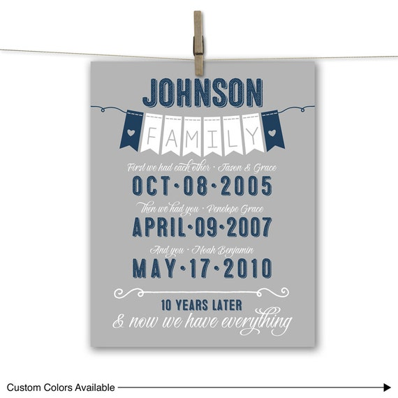10th Wedding Anniversary Gift Ideas For Her By