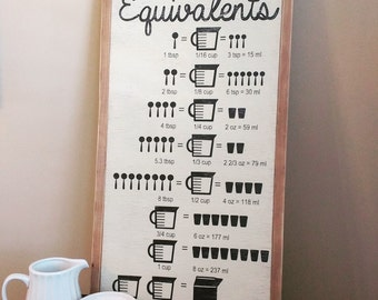 Distressed Wood Sign - kitchen measurement conversions