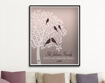 Family Tree Print - Family Tree Wall Decor - Family Name Wall Art - Family Tree Sign - Lovebird art - Family Print - Anniversary Gift Idea