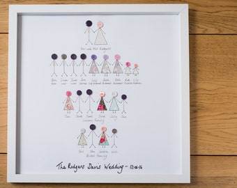 Wedding Gift - Wedding Present - Wedding Party Gift - Wedding Momento - Bride Groom Gift - Gift for Bride - Gift for Groom - Civil Ceremony
