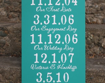 Custom Sign - Our Love Story sign - large wood sign, Custom made sign with your dates, subway sign, personalized, love story sign