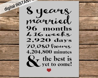 Wedding Gifts For 8 Year Anniversary : year anniversary gift sign 8th anniversary quick gift card diy ...