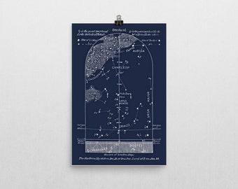 Celestial Print Sky Map January, Star Chart, Constellations Northern Hemisphere, Pole Star