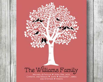 Personalized Family Tree Poster, DIGITAL FILE, Perfect Gift or Home Decor, 8x10 or 11x14, Printable, Colors Customizable