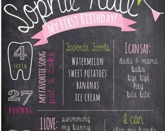 Milestone birthday, chalkboard poster, customized birthday chalkboard poster, cake smash poster, photographer sign