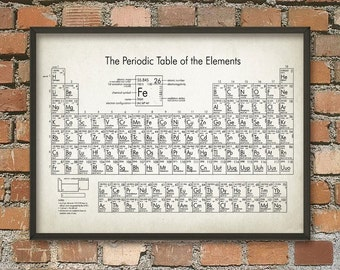 Periodic Table Print - Periodic Table of Elements Poster - Chemistry Print - Science Poster - Atomic Properties Of Chemical Elements Chart