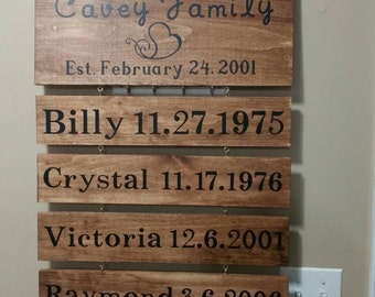 Personalized family name sign, important dates, family sign with birthdays, family birthday, kids names and birthdays, family established