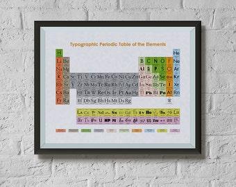 Typographic Periodic Table of Elements