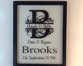 Monogrammed Gifts, Established Sign, Personalized Picture Frame, Family, Anniversary Gifts, Birthday Gift, Family Name Sign, Family Tree