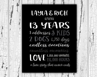 13 year wedding anniversary gifts for her 13th year anniversary canvas paper