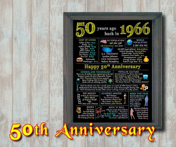 Items similar to sale  th anniversary poster