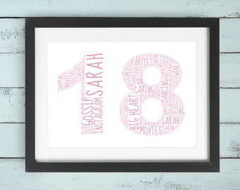 Personalised Happy Birthday Word Art Print 1st, 13, 16th, 18th, 21st, 30th, 40th, 60th Any Year Congratulations Celebrate