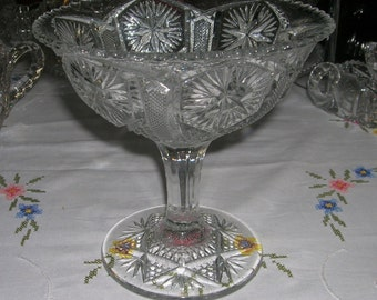 Vintage Imperial Glass-Ohio Mogul Variant Footed Compote # 612 Star Design Pattern