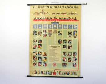 Vintage Pull Down School Chart, German Municipality Plan