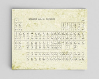Antique Periodic Table of Elements Poster Science Chemistry Vintage Teacher Gifts for Teachers Science Art Vintage Periodic Table Poster Art